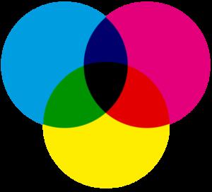colori primari cmyk