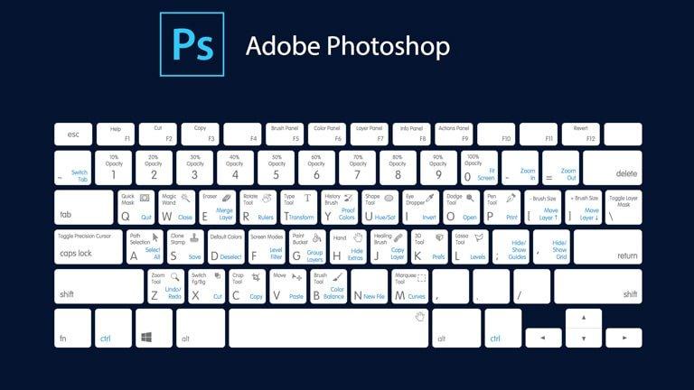 Photoshop Shortcuts - Tutti i tasti rapidi di Photoshop per illustratori e fumettisti